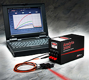 Analyte 2000 4-Channel Single Wavelength Fluorometer