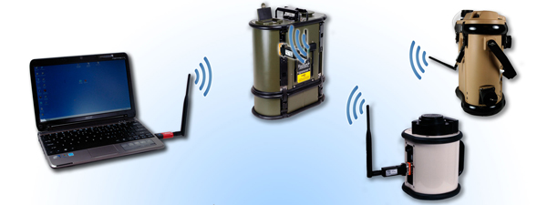 BioLink Wireless Communication for Research International products